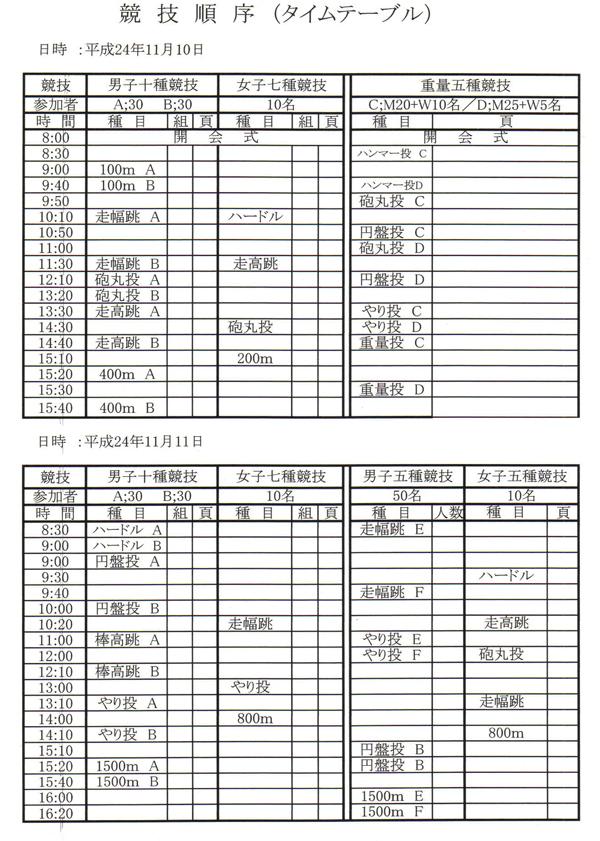 2012 7月 - 神奈川マスターズ ...