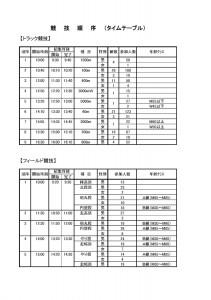 2015 神奈川マスター選手権大会タイムスケジュール