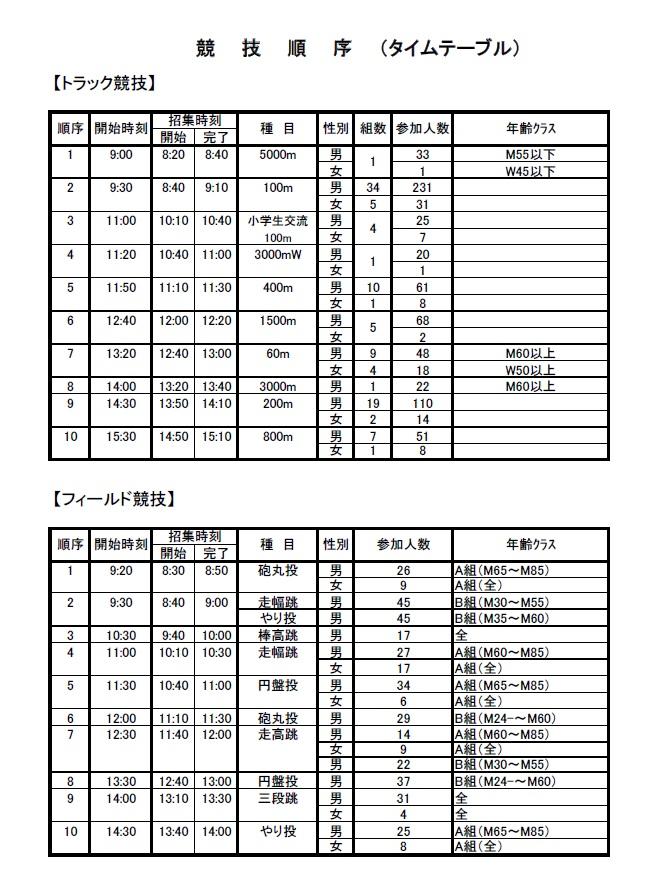 2017選手権タイムテーブル